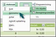 AutoSum i PowerPivot