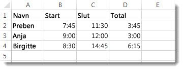 Forløbne tidsrum vist i kolonne D