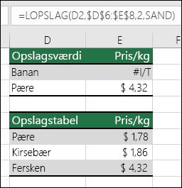 Eksempel på brug af LOPSLAG med SANDT argument for interval_opslag kan medføre fejlbehæftede resultater.