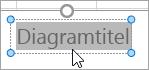 Valg af diagram titeltekst