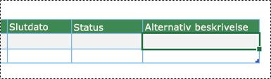 Skærmbillede af oprettelse af et Datavisualisator-diagram i Excel