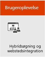 Hybrid-brugeroplevelse