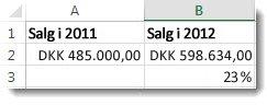 DKK 485.000 i celle A2, DKK 598.634 i celle B2 og 23 % i celle B3, ændringen mellem tallene angivet i procent