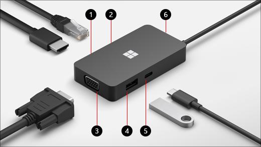 Microsoft eller Surface USB-C-rejsehub med forklaringer