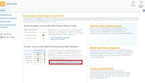 Link til PerformancePoint-tjenester fra Business Intelligence Center