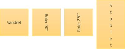 Eksempler på tekstretning: vandret, roteret og stablet