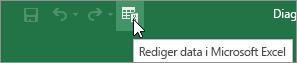 Rediger data i Microsoft Excel-ikon på værktøjslinjen Hurtig adgang