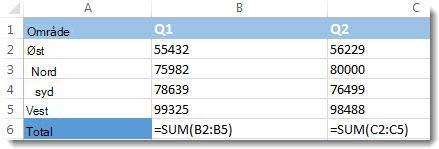 Synlige formler i et Excel-regneark