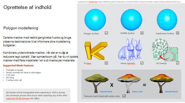 Skærmbillede af afsnittet oprettelse af indhold i retningslinjerne for 3D-indhold
