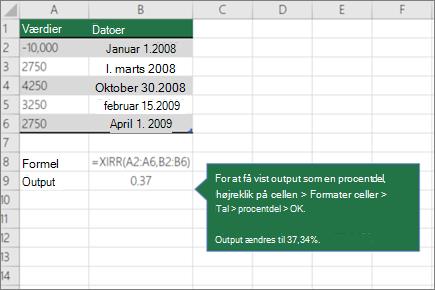 Et eksempel på funktionen Intern.rente