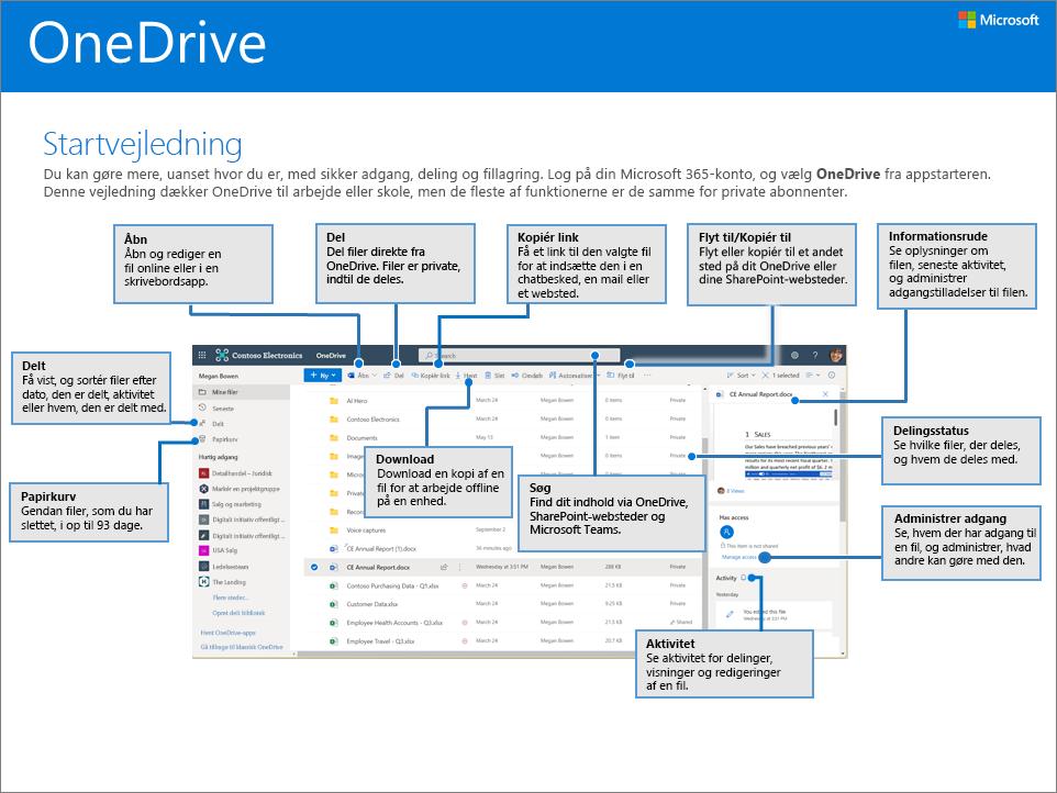 Startvejledning til OneDrive