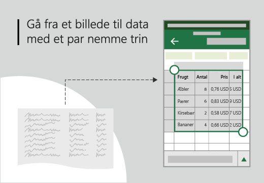 Begrebsgrafik af tegnet i hånden tabellen indsættes i Excel på et redskab som en tabel.