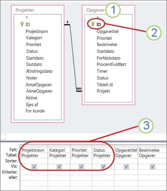 Diagram over en forespørgsel, der viser, hvilke felter der kan opdateres