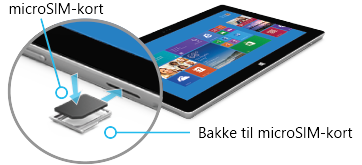 indsætte SIM-kortet i Surface 2