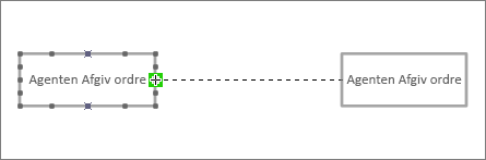Slutningen af forbindelsesstreg trækkes til en anden livslinje figur med grøn fremhævning omkring forbindelsespunkt