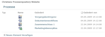 Prozessrepository in SharePoint