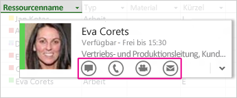 Lync-Visitenkarte in Project 2013