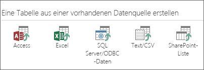 Auswahl der Datenquelle: Access, Excel, SQL Server/ODBC-Daten, Text/CSV, SharePoint-Liste.