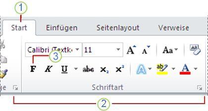 Word2010-Menüband