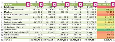 Excel-Tabelle mit integrierten Filtern