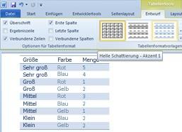 Tabellenformatvorlagen