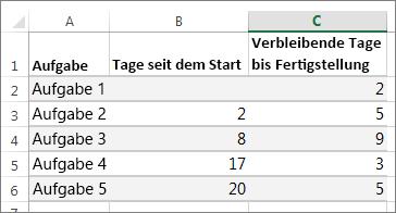 Beispieltabellendaten für das Gantt-Diagramm
