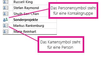Personensymbole stehen für Kontaktgruppen, und Kartensymbole repräsentieren einzelne Kontakte.