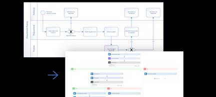 In Microsoft Flow konvertiertes Visio-Diagramm