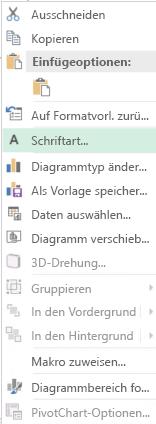 Screenshot der verfügbaren Optionen im Kontextmenü nach Auswahl der Kategorie Achsenbeschriftungen, einschließlich der hervorgehobenen Option der Schriftart.