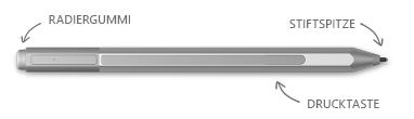 Surface-Stift mit Beschriftungen für Radierer, Spitze und rechte Maustaste