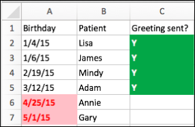 """Beispiel für bedingte Formatierung mit Geburtsdaten, Namen und einer Spalte """"Gesendet"""""""