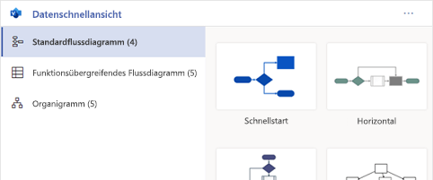 Erstellen Sie ausgefeilte Visio-Diagramme in Excel