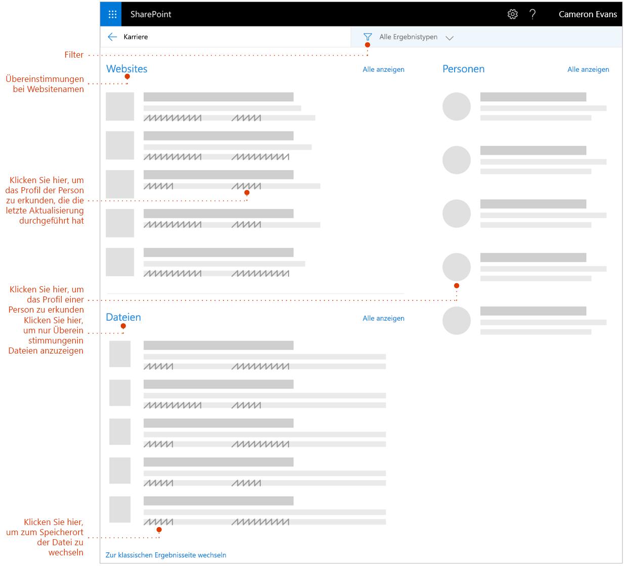 Screenshot der Seite mit den Suchergebnissen mit Zeigern auf zu erforschende Elemente