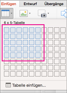 Eine Tabelle mit einem Raster einfügen
