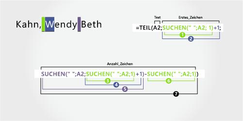 Formel zum Extrahieren eines Nachnamens, auf den ein Vor- und ein mittlerer Name folgen