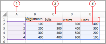 Datenfelder in Excel
