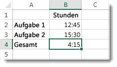 Unerwartetes Ergebnis '4:15' als Summe der Zeitspannen (über 24 Stunden)