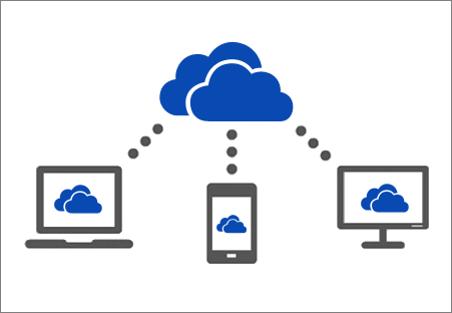 Vorteile der Cloud