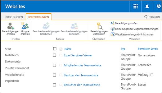 """Dialogfeld """"Websiteberechtigungen"""" unter """"Websiteeinstellungen/Benutzer"""" und """"Berechtigungen/Websiteberechtigungen"""""""