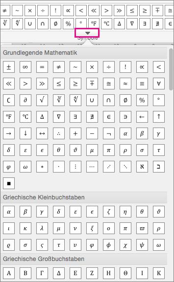 Liste aller verfügbaren Formelsymbole