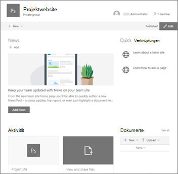 Moderne Website