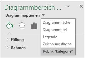 Excel-Kartendiagramm, Auswahl von Reihenoptionen