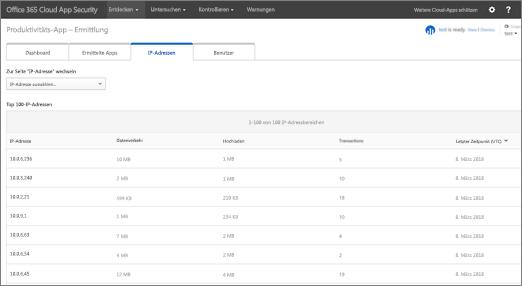 Cloud-Suche zeigt detaillierte Informationen zu IP-Adressen