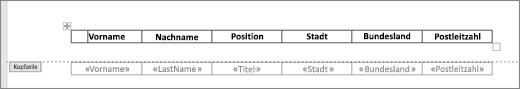 Überschrift der Tabelle in der Kopfzeile, Tabelle im Textkörper