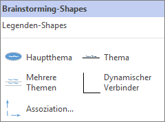 Brainstorming-Shapes Systemsteuerung