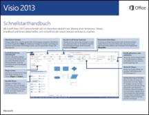 Visio 2013 – Schnellstartleitfaden