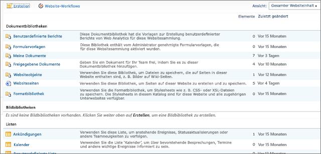 """SharePoint 2010 – Seite """"Gesamter Websiteinhalt"""""""