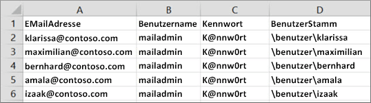 Beispielmigrationsdatei für Courier-IMAP