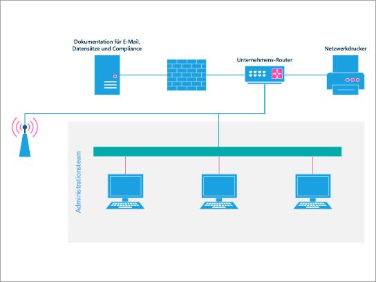 Eine standardmäßige Netzwerkvorlage für einen Office-Netzwerkplan.