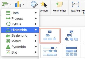 Organigramm-Hierarchie
